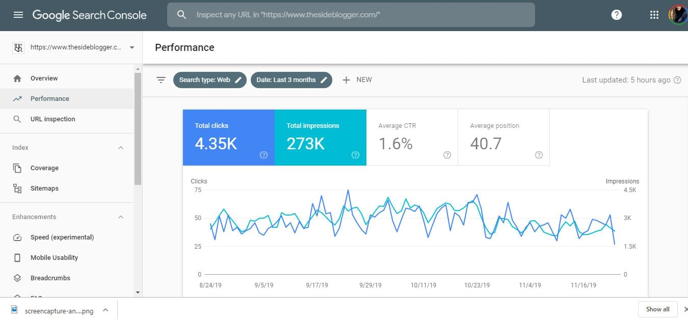 Google search Console gives you powerful insight into your site's performance.