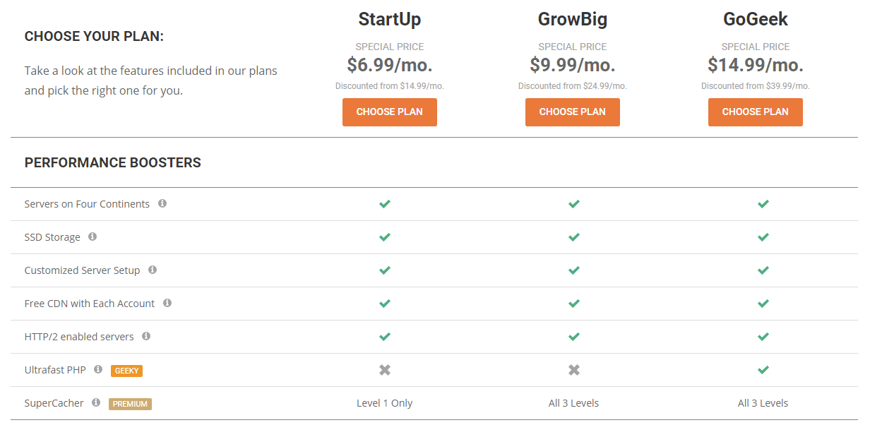 SiteGround's full feature list for all three shared hosting plans.